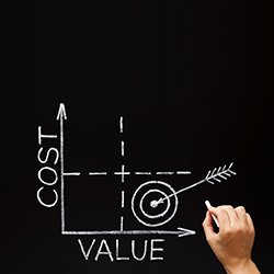How Do You Measure Return on Ad Spend?